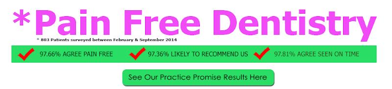 Pain Free Promises
