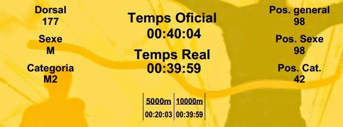 10k cursa popular clot camp arpa verneda diploma clasificacion