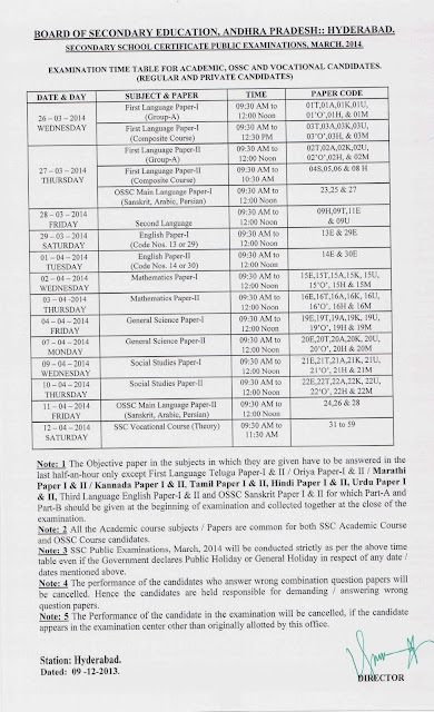 AP 10th SSC Time Table March 2014