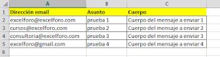 VBA: Enviar un email desde Excel.