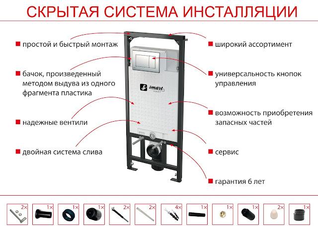 Новинки от SmartSant - унитаз и инсталляция для ванной комнаты