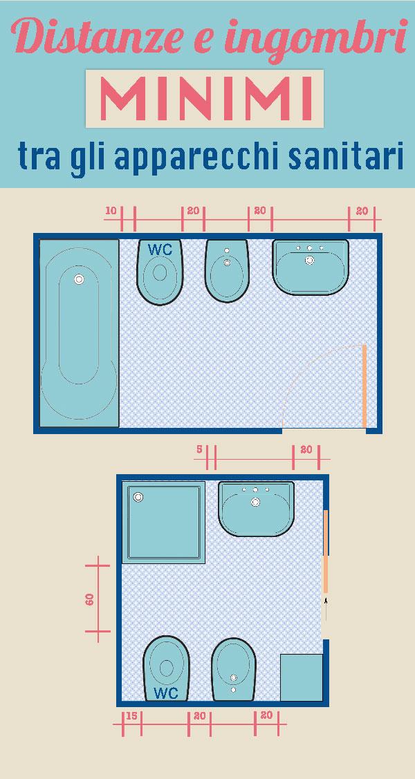 Come arredare con stile un bagno di piccole dimensioni la gatta sul tetto for Sanitari bagno misure ridotte