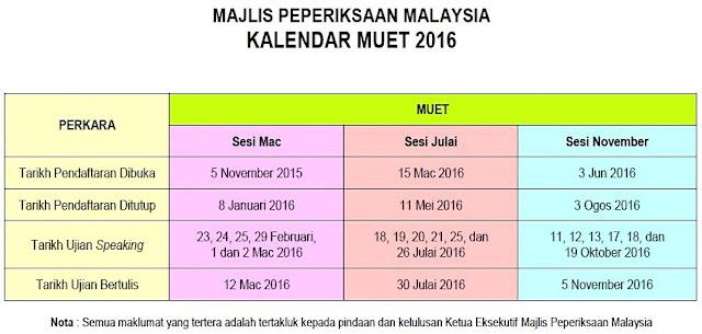 Jadual Peperiksaan MUET 2016