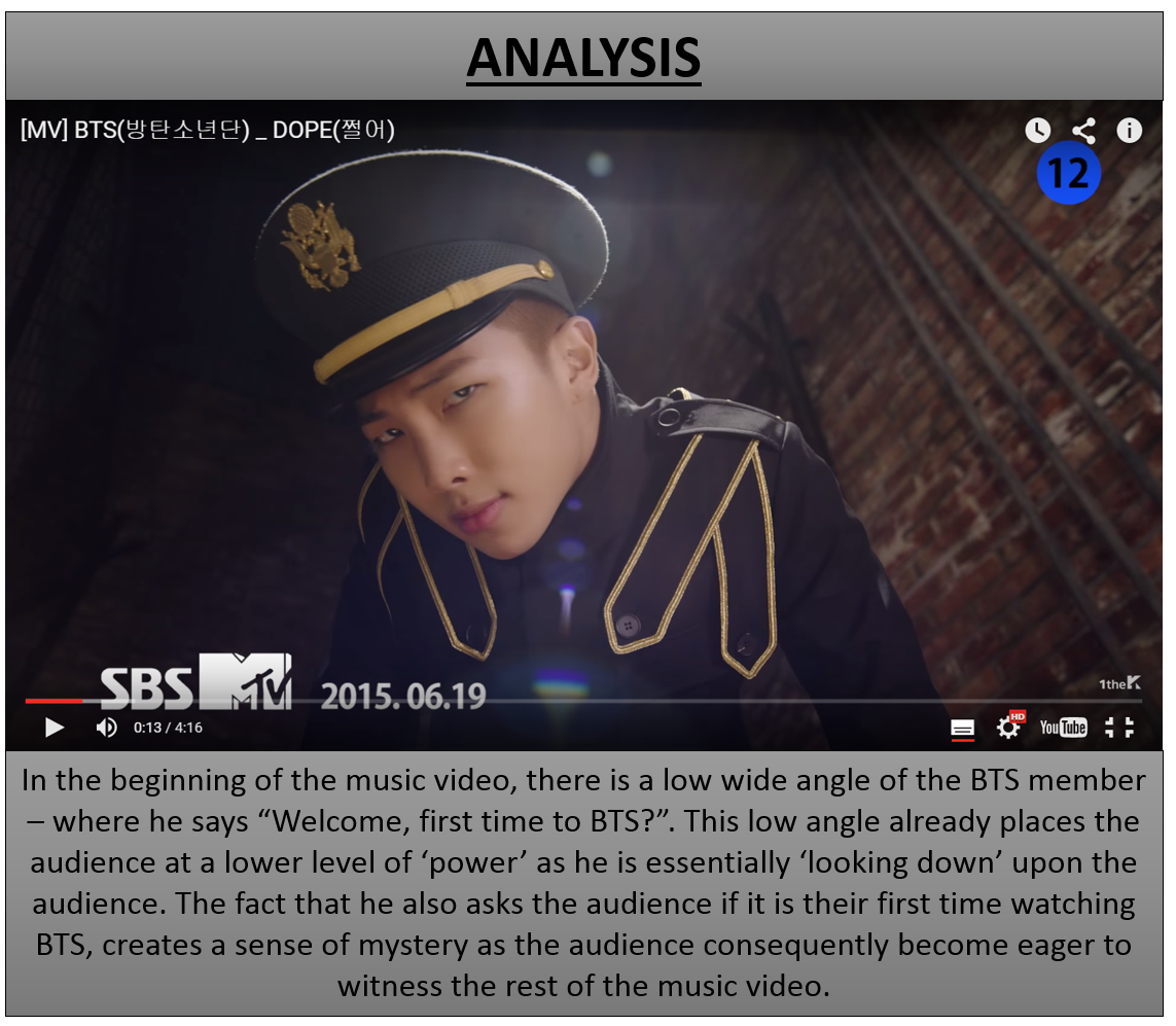 music video analysis Radioactive in the radioactive music video, there is an enigma created at the beginning of the video which we incorporated into our music video at the beginning, when we see a dead body but do not see who it is.