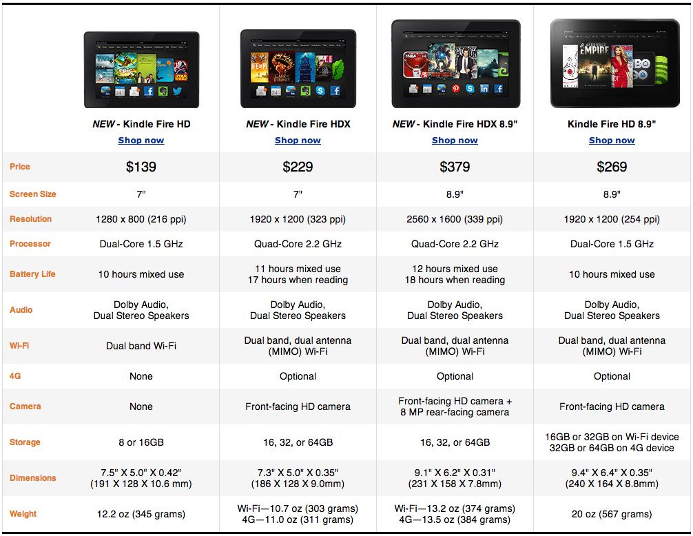 Thatgeekdad specs comparison new kindle fire hdx and kindle fire