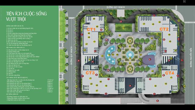 Tiện ích cuộc sống vượt trội của Eco Green City