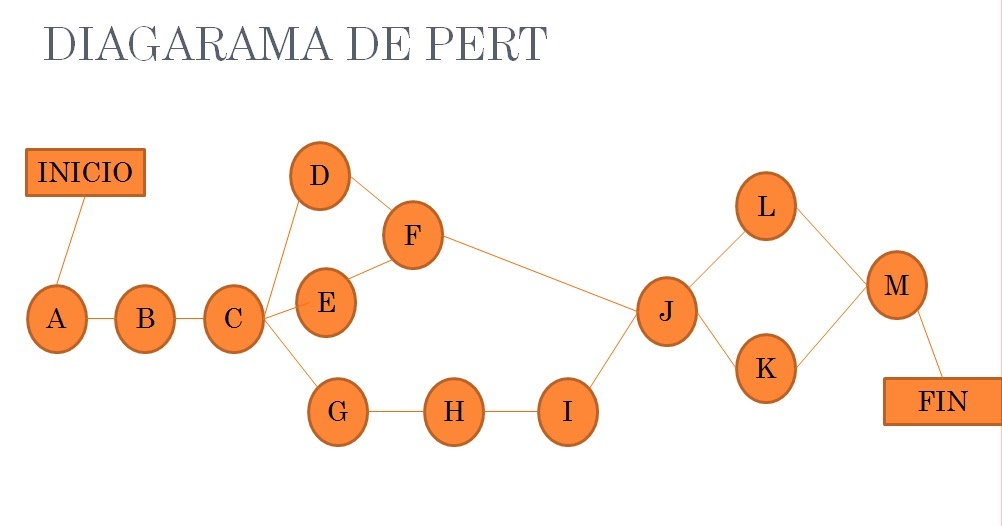 SmartDraw Diagrams