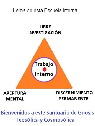 """COSMOSOFÍA """"E.I.S.A."""" Escuela Iniciática Solar de las Almas"""