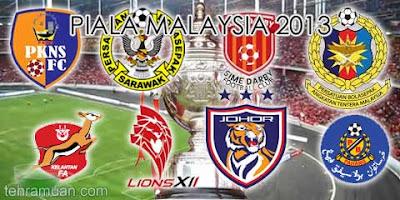 Suku Akhir Piala Malaysia 2013