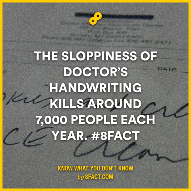 The Sloppiness of doctor's handwriting kills around 7,000 people each year. 8fact
