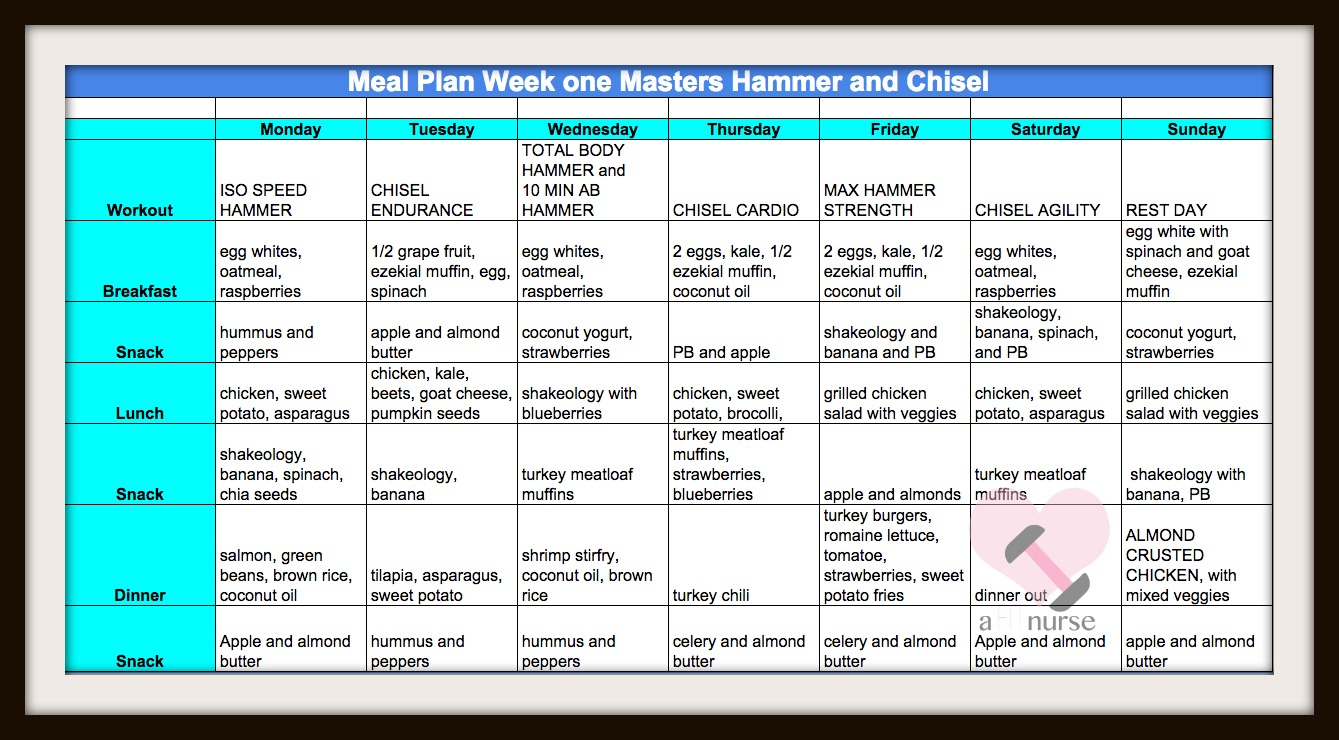 A Fit Nurse: meal plan for hammer and chisel