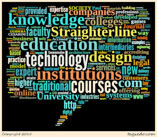 Word cloud of the article: Technological Disintermediation in Design and Higher Education