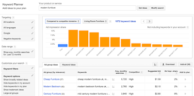 adword keyword tool