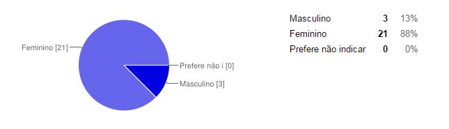 Ensino Médio no Brasil: A hora da verdade.