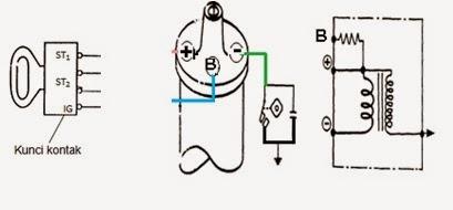 Smart idea soal ignition 3 perhatikan gambar wiring sistem pengapian konvensional dengan coil yang dilengkapi dengan internal ballast resistor ccuart Gallery