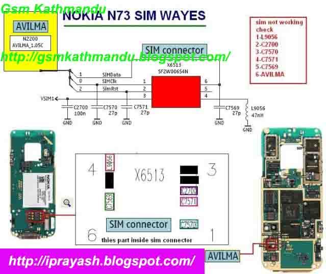 Nokia Some Mobile Hardwere Problems N 73  Charging   Mmc  Sim
