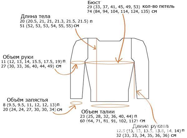 Как рассчитать петли для вязания жилетки