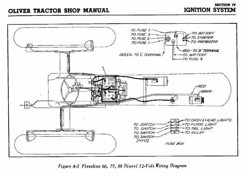 wiring diagram for starter for ford 3000 tractor auto parts diagrams