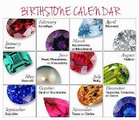 12 Birthstones Calendar