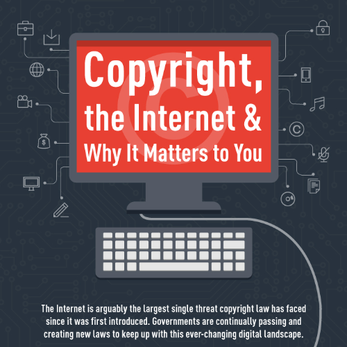 The History of Copyright on the Internet