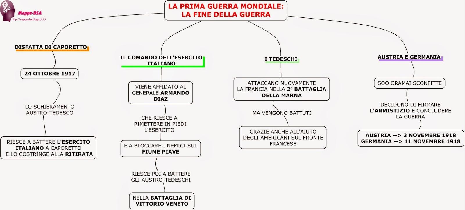 mappe dsa schema prima guerra mondiale storia dislessia caporetto piave vittorio veneto armistizio