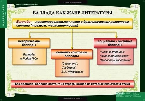 shi-velikoy-sochinenie-temu-svobodnaya-chelovek-i-istoriya-v-folklore-drevnerusskoy-literature-shturm-kenigsberga