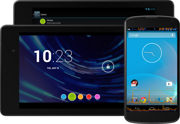 android 43 profiles