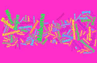 Wordle Imagine