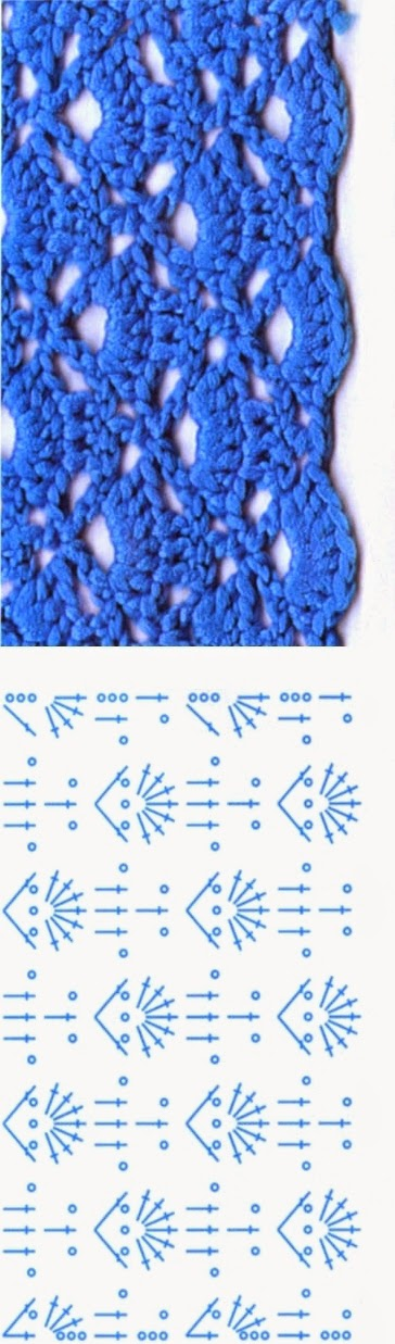 Diagrama punto crochet