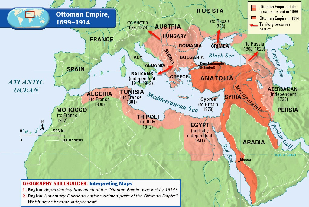 ON THE MIDDLE EAST COULD THE OTTOMAN
