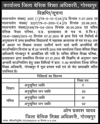 UP Upper Primary Teachers Recruitment Counseling News Today of Azamgarh. Jaunpur & Gorakhpur District
