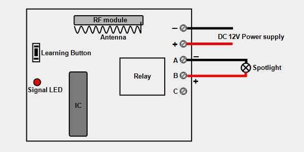 wireless softball field lights rfcontrolsystem