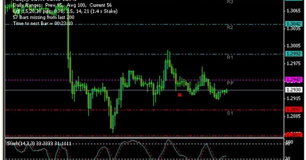 Trading system blogspot