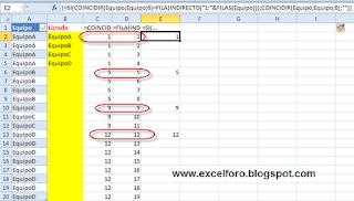 Una matricial para obtener una lista de valores únicos en Excel.