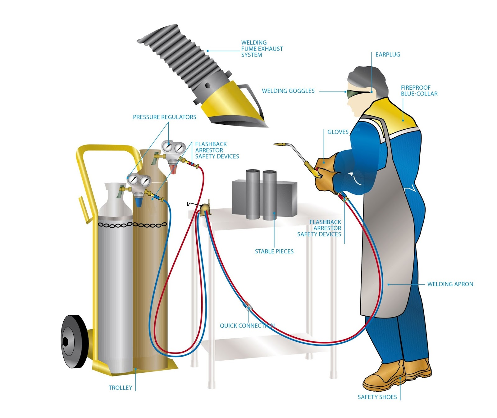a study on the gas shielded arc welding In order to study arc interference behavior during twin wire gas metal  the flat  welding is performed with co2 shielding gas flow of 20 l/min.