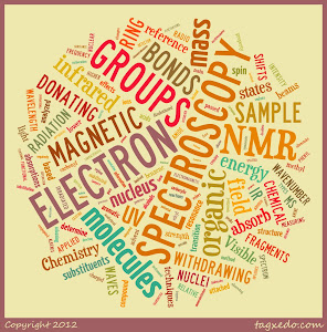 Organic Spectroscopy word cloud