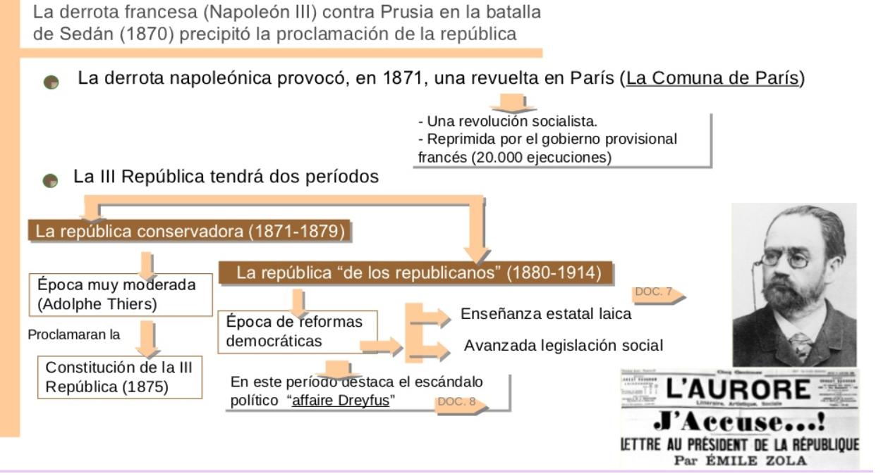 Aula de sociales abierta 24 horas diciembre 2015 for Republica francesa wikipedia