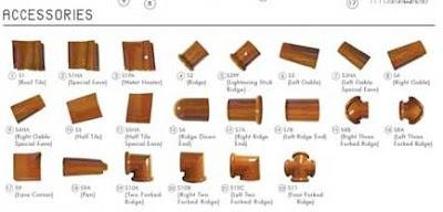 Harga Genteng Keramik Kia