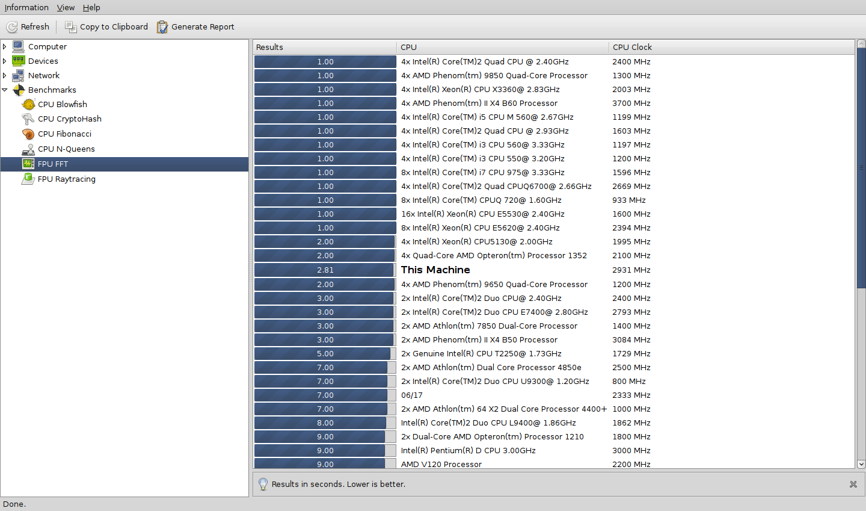 Linuxsolver: System Profiler and Benchmark: Hardinfo