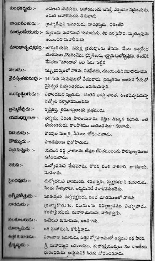 Telugu Puranalu - Purana Purushulu and Sthreelu and their nature