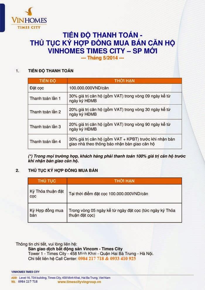 Tiến độ thanh toán khi mua căn hộ chung cư Times City