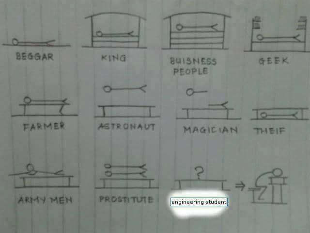 ways to sleep less than engineering student