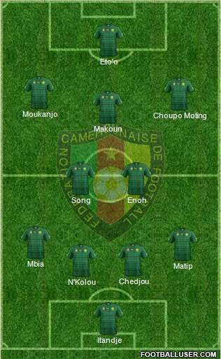 Prediksi formasi Kamerun 2014