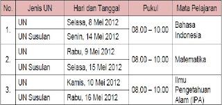 Jadwal Ujian Nasional SD - MI - SDLB 2012