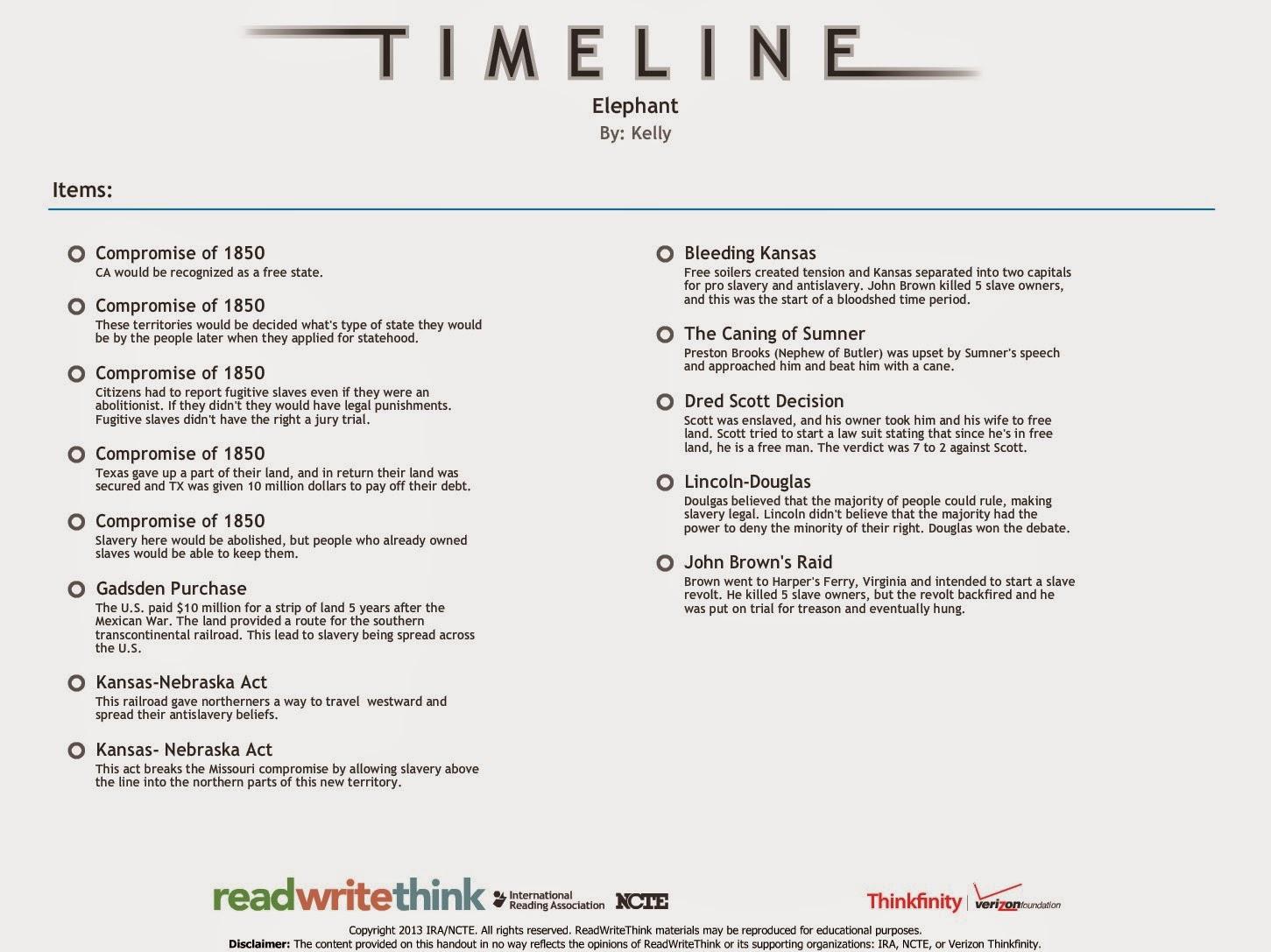 Makeup History Timeline - Mugeek Vidalondon