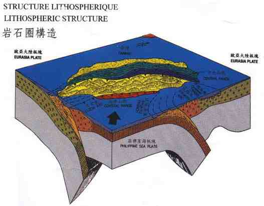 geology of the philippines pdf