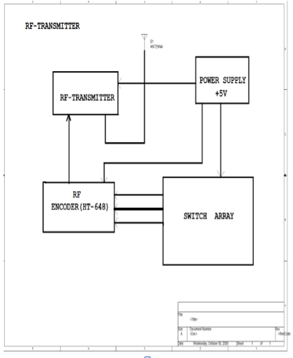 home automation control system using rf remote control