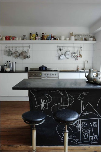Chalkboard paint: Ideas for craft and makeovers!!!