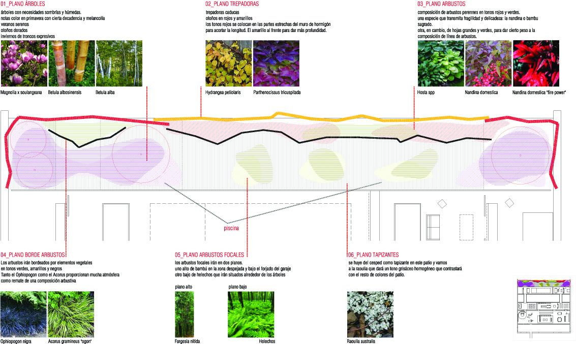 Viveros puente del retamar julio 2012 - Vivero la rosa del norte ...
