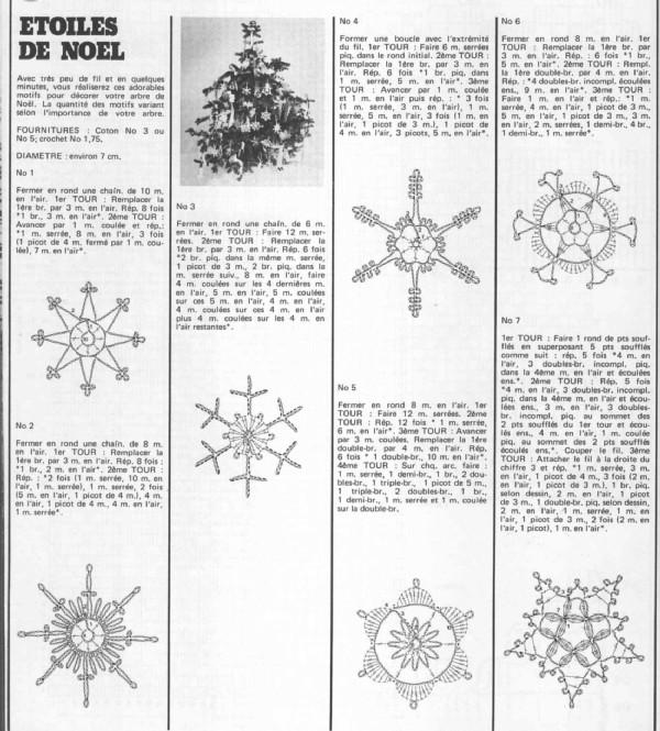 SOLO PUNTOS: Navidad Crochet